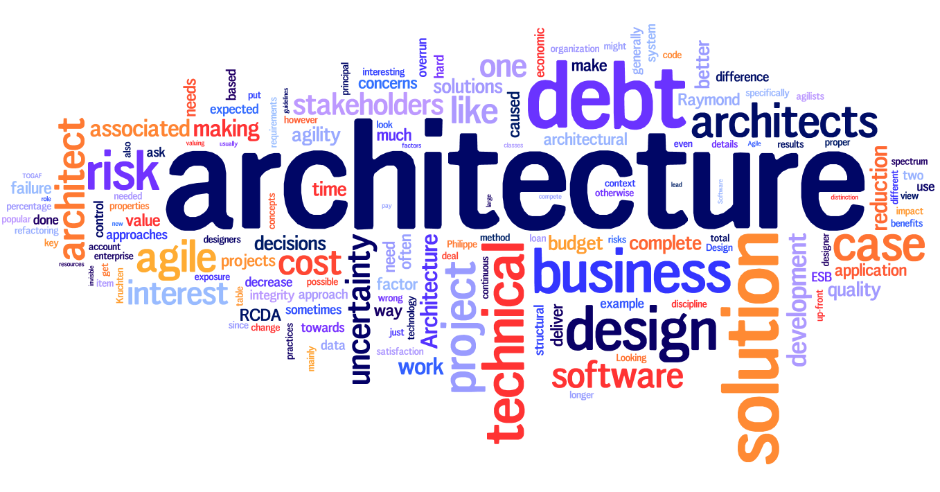 Solution Architect (ICT Architect).