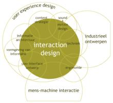 Interaction Designer